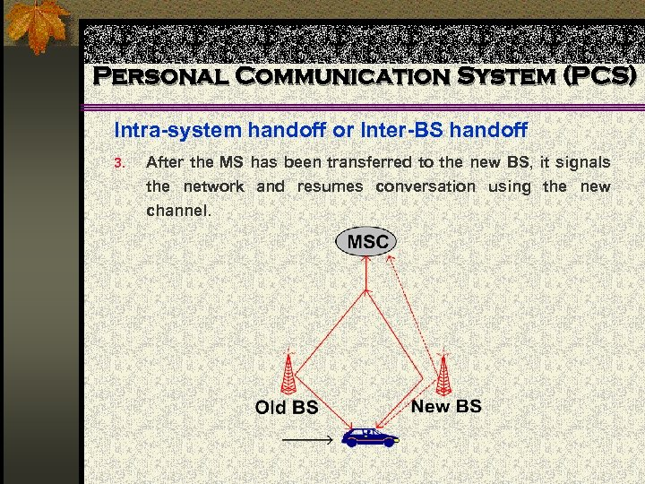 Personal Communication System (PCS) Intra-system handoff or Inter-BS handoff 3. After the MS has