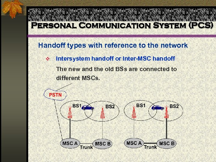 Personal Communication System (PCS) Handoff types with reference to the network v Intersystem handoff