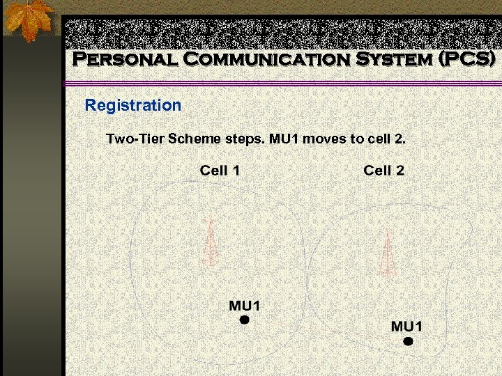 Personal Communication System (PCS) Registration Two-Tier Scheme steps. MU 1 moves to cell 2.