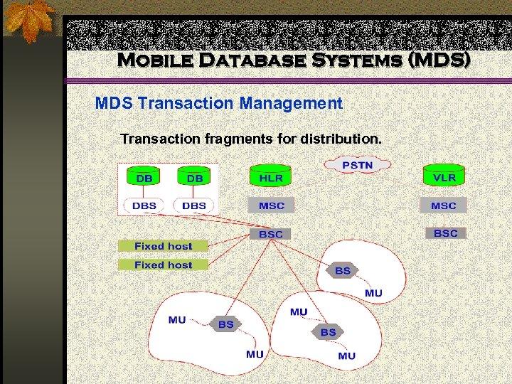 Mobile Database Systems (MDS) MDS Transaction Management Transaction fragments for distribution.