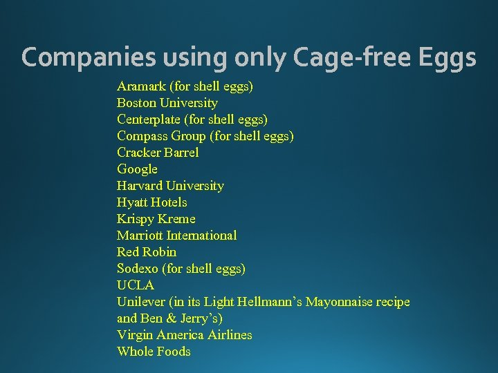 Companies using only Cage-free Eggs Aramark (for shell eggs) Boston University Centerplate (for shell