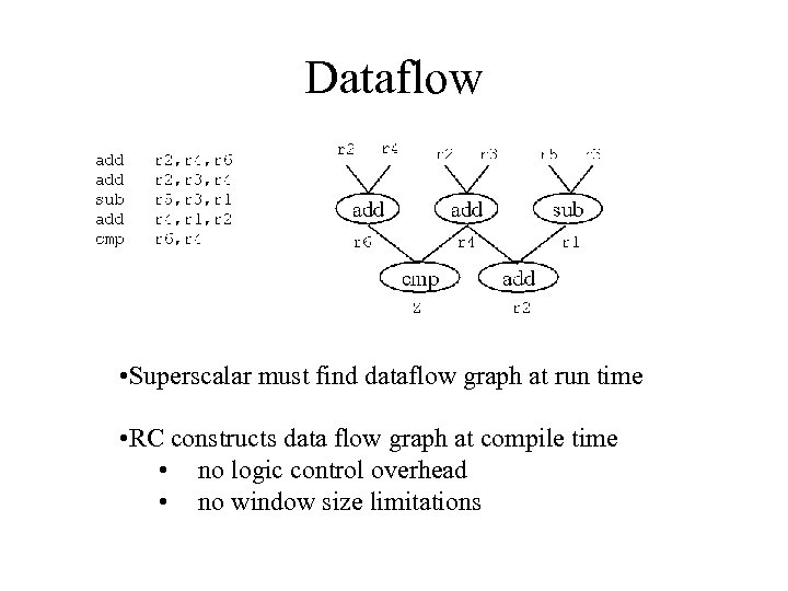 Dataflow • Superscalar must find dataflow graph at run time • RC constructs data