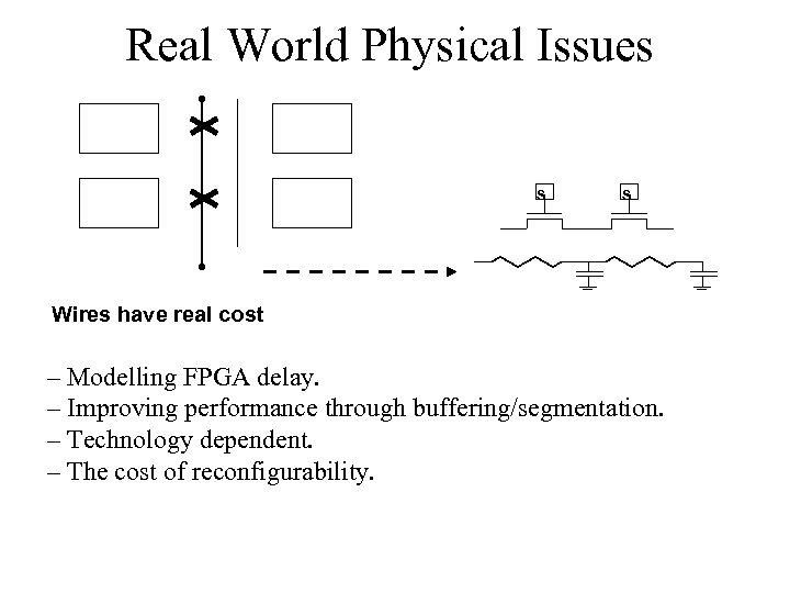 Real World Physical Issues S S Wires have real cost – Modelling FPGA delay.