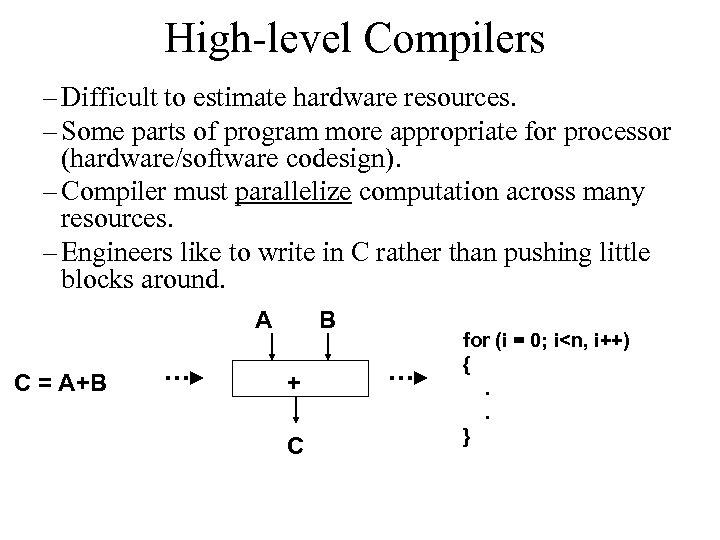 High-level Compilers – Difficult to estimate hardware resources. – Some parts of program more