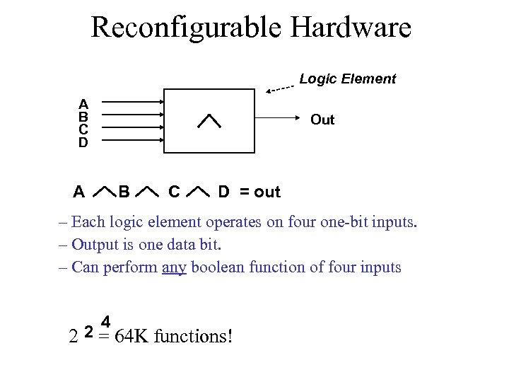 Reconfigurable Hardware Logic Element A B C D Out A B C D =