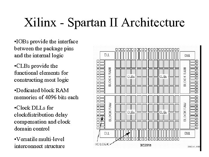 Xilinx - Spartan II Architecture • IOBs provide the interface between the package pins