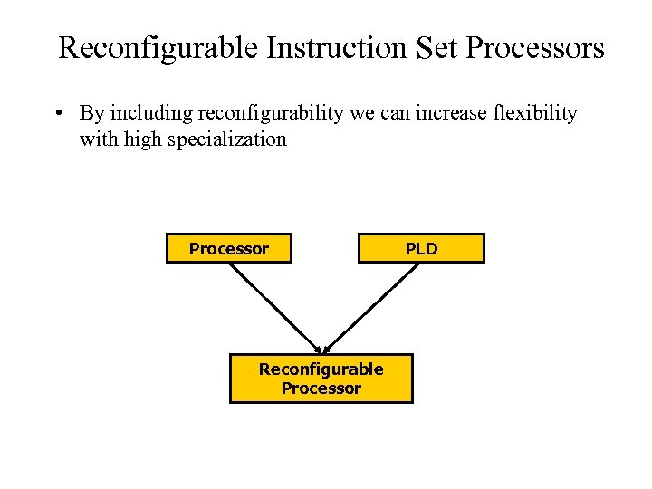 Reconfigurable Instruction Set Processors • By including reconfigurability we can increase flexibility with high
