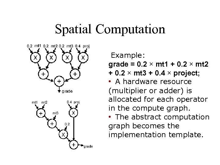 Spatial Computation Example: grade = 0. 2 × mt 1 + 0. 2 ×