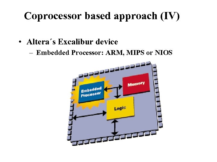 Reconfigurable Instruction Set Processors Coprocessor based approach (IV) • Altera´s Excalibur device – Embedded