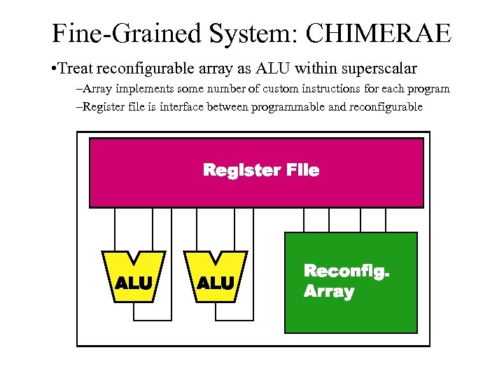 Fine-Grained System: CHIMERAE • Treat reconfigurable array as ALU within superscalar –Array implements some