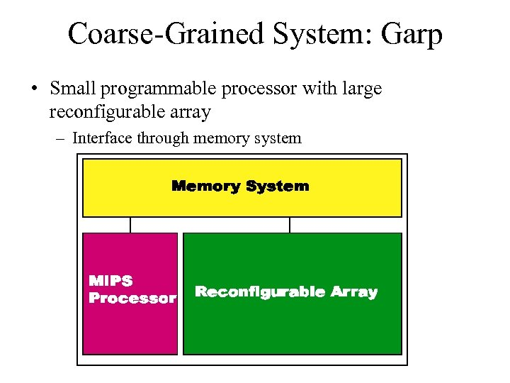 Coarse-Grained System: Garp • Small programmable processor with large reconfigurable array – Interface through