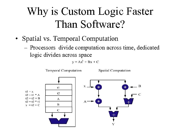 Why is Custom Logic Faster Than Software? • Spatial vs. Temporal Computation – Processors