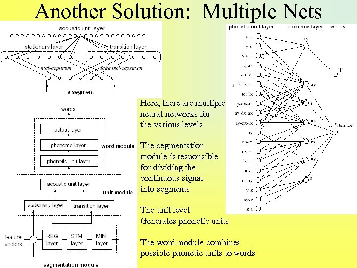 Another Solution: Multiple Nets Here, there are multiple neural networks for the various levels