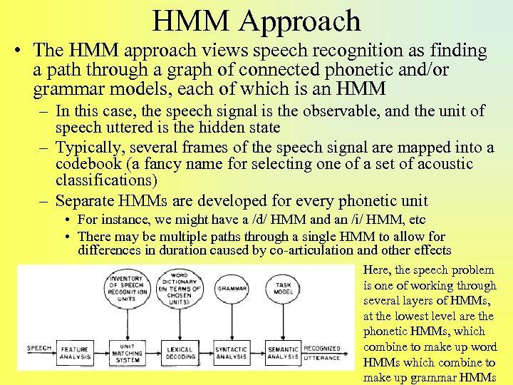 HMM Approach • The HMM approach views speech recognition as finding a path through