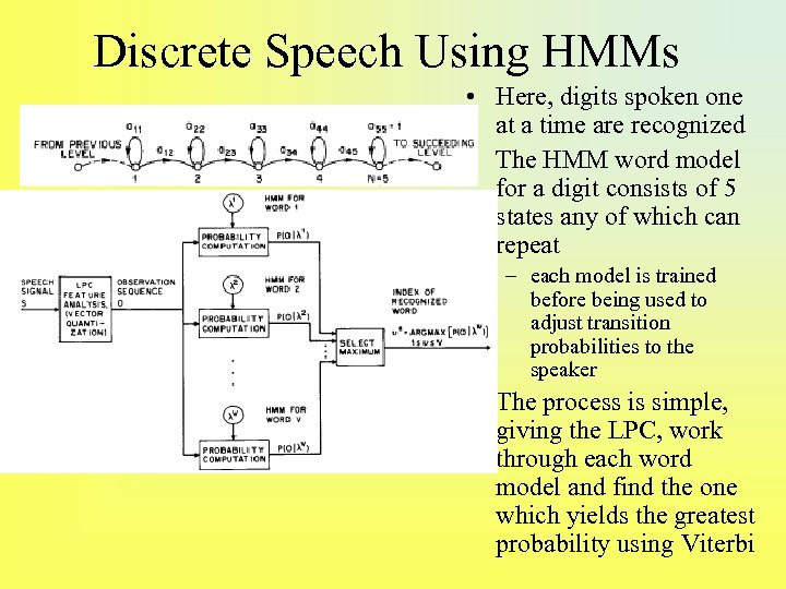 Discrete Speech Using HMMs • Here, digits spoken one at a time are recognized