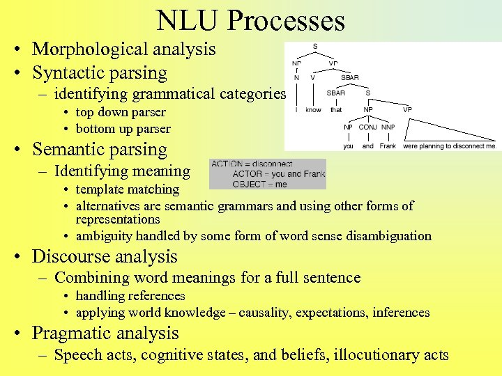 NLU Processes • Morphological analysis • Syntactic parsing – identifying grammatical categories • top