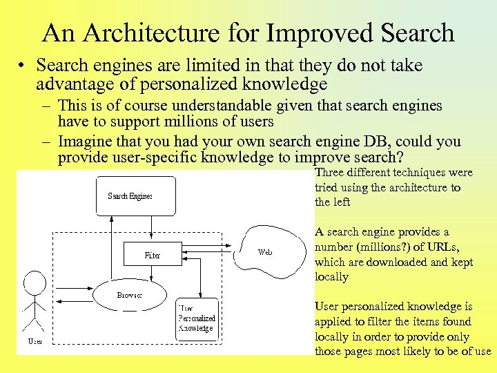 An Architecture for Improved Search • Search engines are limited in that they do