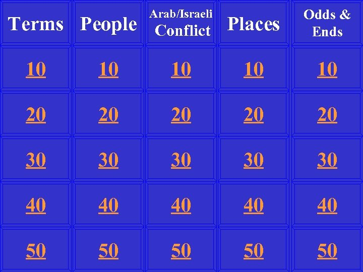 Terms People Arab/Israeli Conflict Places Odds & Ends 10 10 10 20 20 20