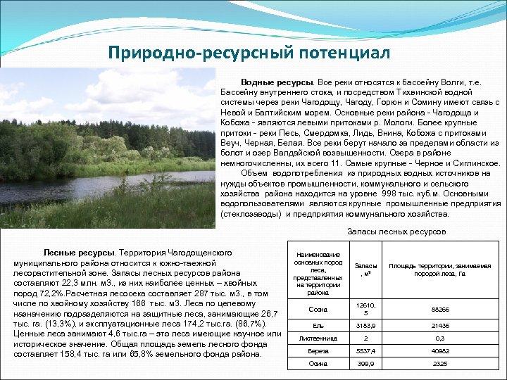 Природно-ресурсный потенциал Водные ресурсы. Все реки относятся к бассейну Волги, т. е. Бассейну внутреннего