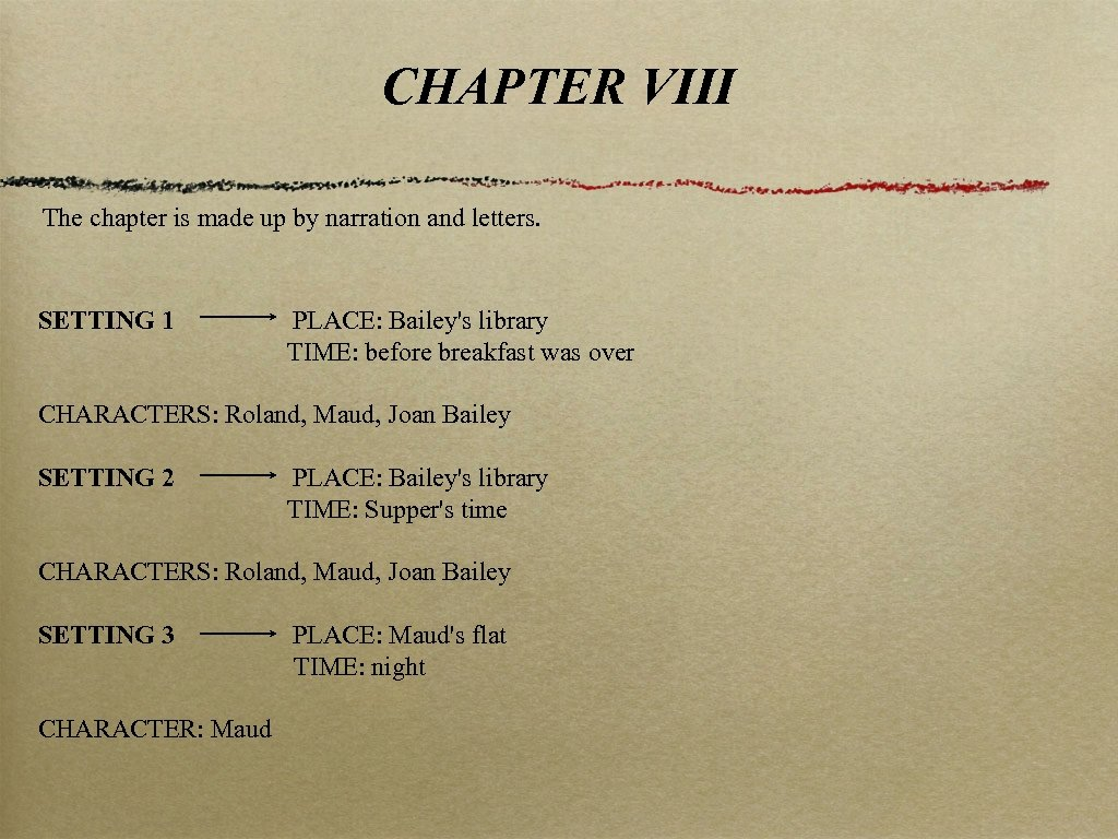 CHAPTER VIII The chapter is made up by narration and letters. SETTING 1 PLACE: