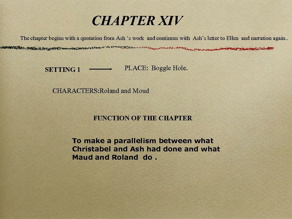 CHAPTER XIV The chapter begins with a quotation from Ash 's work and continues