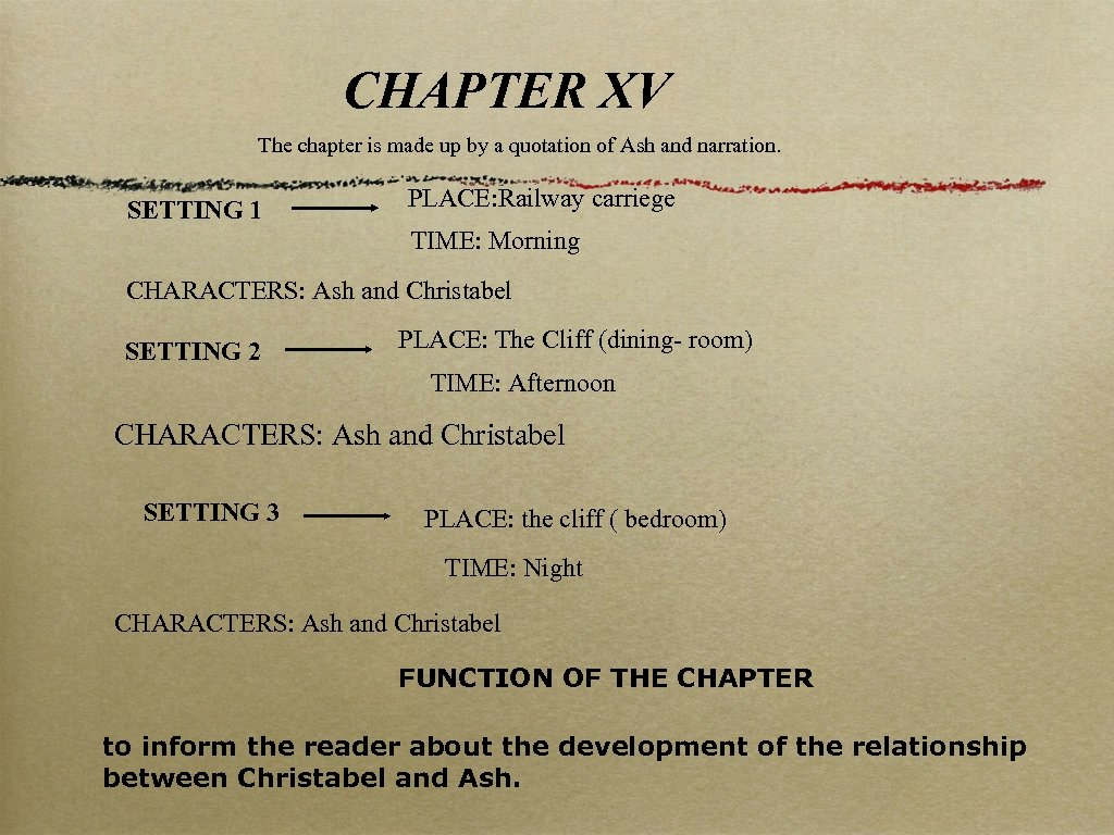 CHAPTER XV The chapter is made up by a quotation of Ash and narration.