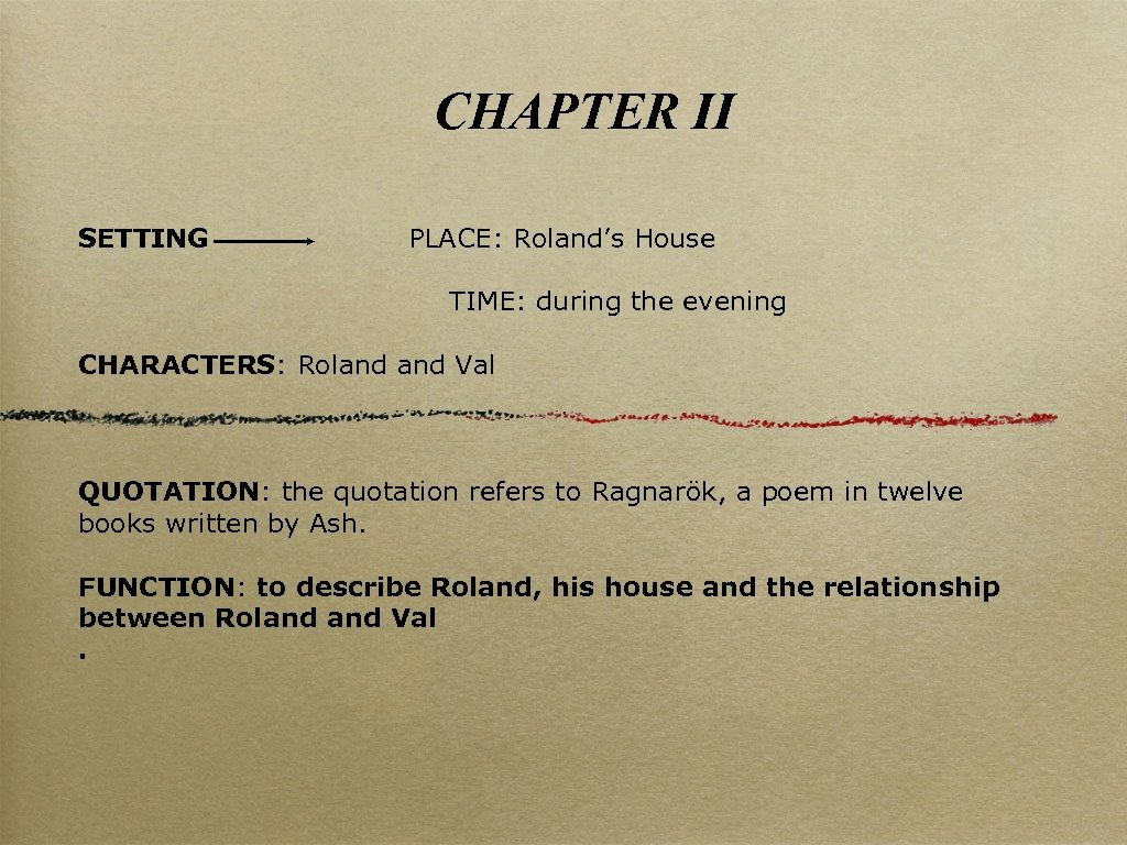 CHAPTER II SETTING PLACE: Roland's House TIME: during the evening CHARACTERS: Roland Val QUOTATION: