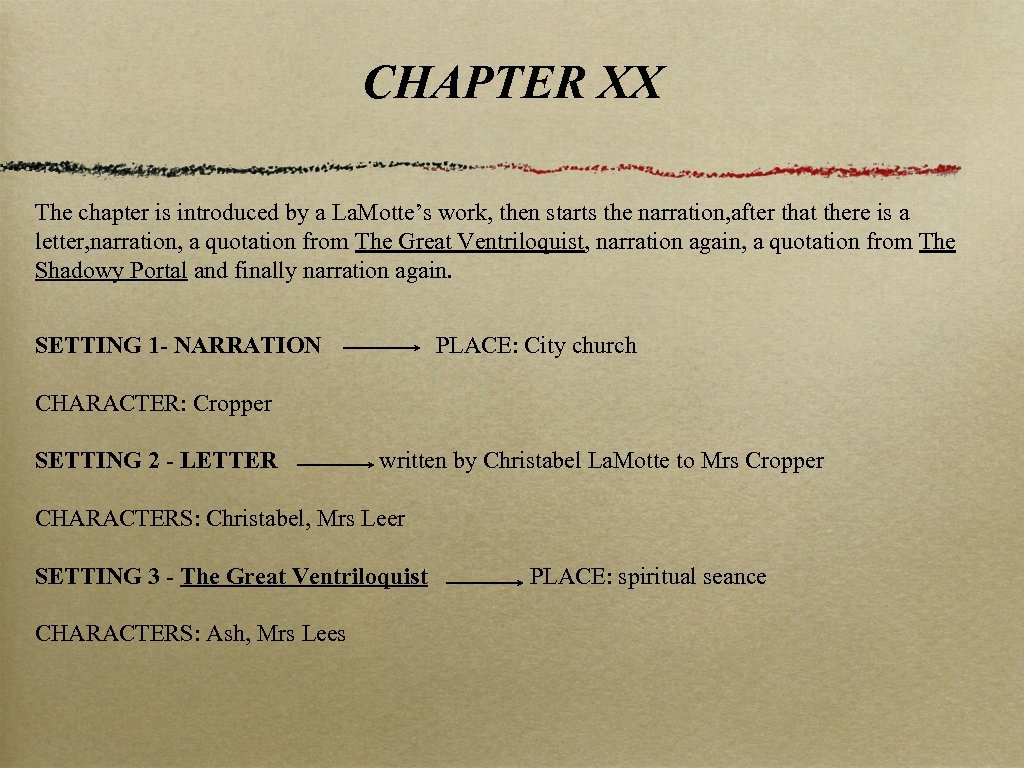 CHAPTER XX The chapter is introduced by a La. Motte's work, then starts the