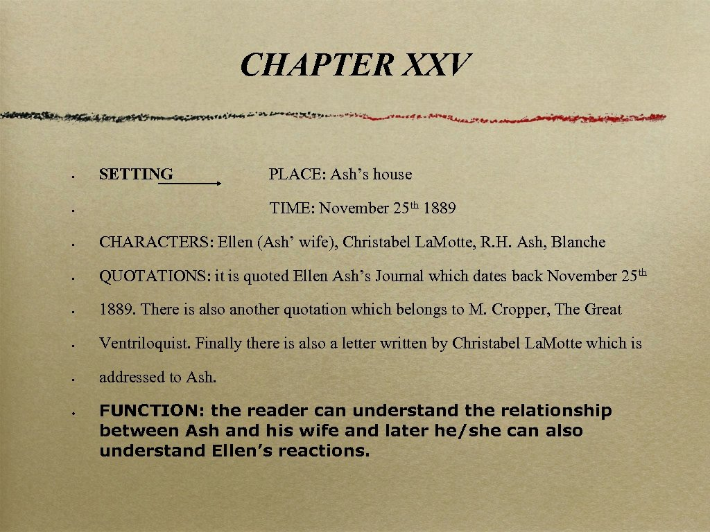 CHAPTER XXV • SETTING • TIME: November 25 th 1889 • CHARACTERS: Ellen (Ash'