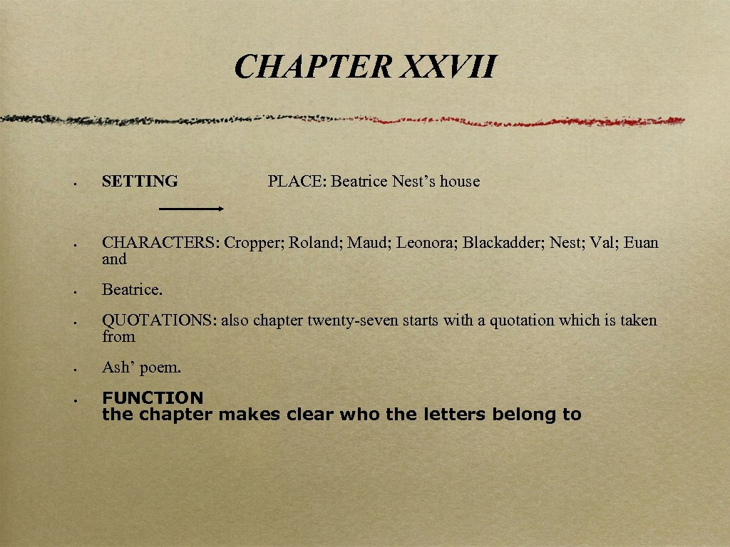 CHAPTER XXVII • • • SETTING PLACE: Beatrice Nest's house CHARACTERS: Cropper; Roland; Maud;