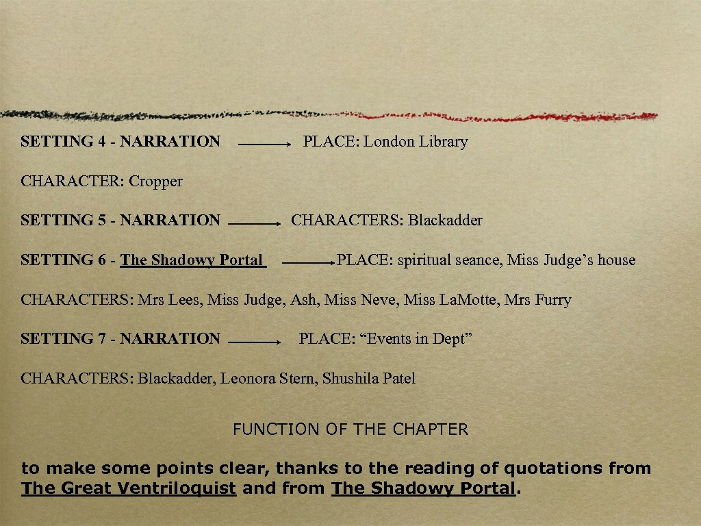SETTING 4 - NARRATION PLACE: London Library CHARACTER: Cropper SETTING 5 - NARRATION CHARACTERS: