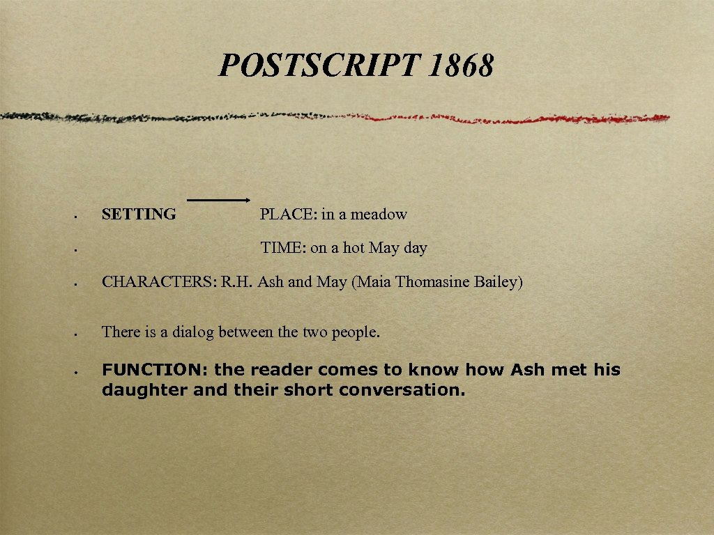 POSTSCRIPT 1868 • SETTING • TIME: on a hot May day • CHARACTERS: R.