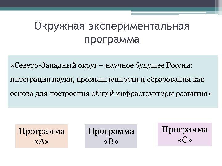 Окружная экспериментальная программа «Северо-Западный округ – научное будущее России: интеграция науки, промышленности и образования