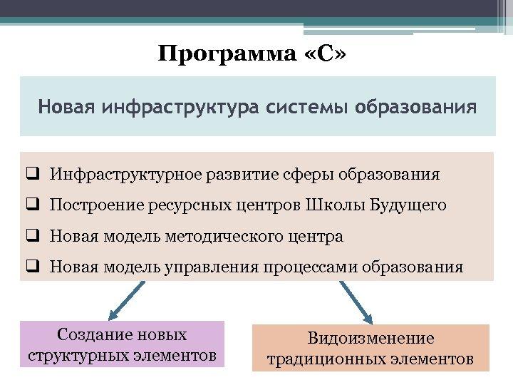 Программа «С» Новая инфраструктура системы образования q Инфраструктурное развитие сферы образования q Построение ресурсных