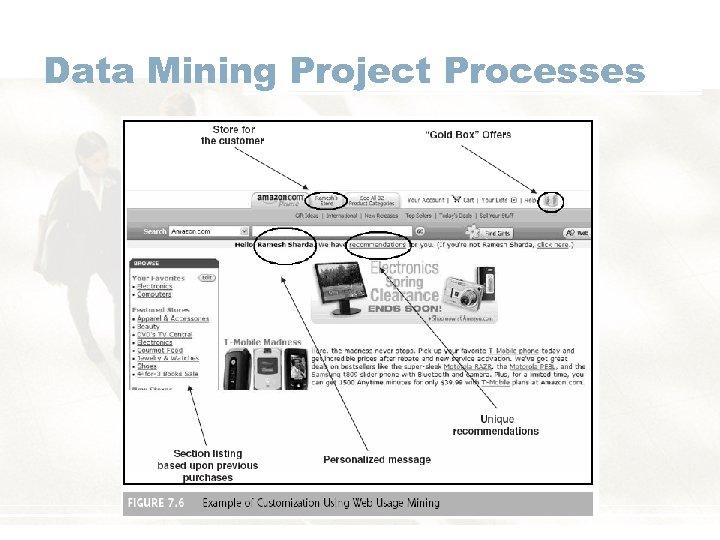 Data Mining Project Processes