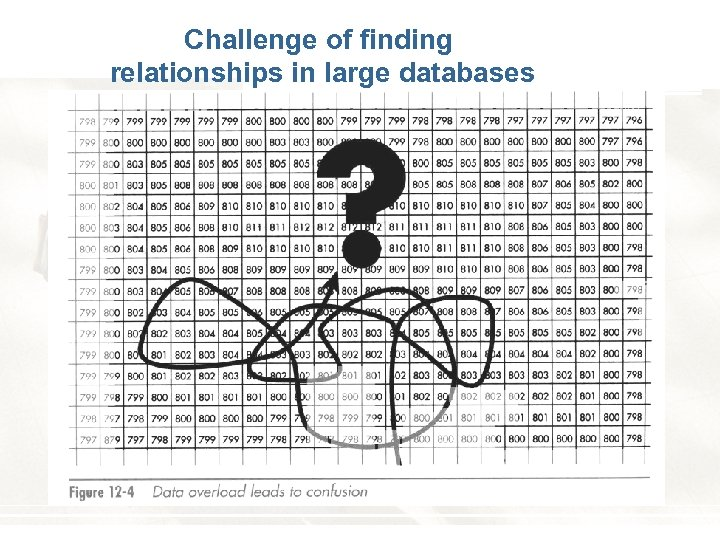 Challenge of finding relationships in large databases
