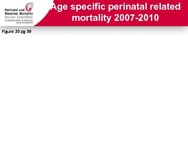 Age specific perinatal related mortality 2007 -2010 Figure 20 pg 39