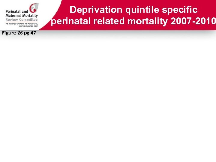 Deprivation quintile specific perinatal related mortality 2007 -2010 Figure 26 pg 47