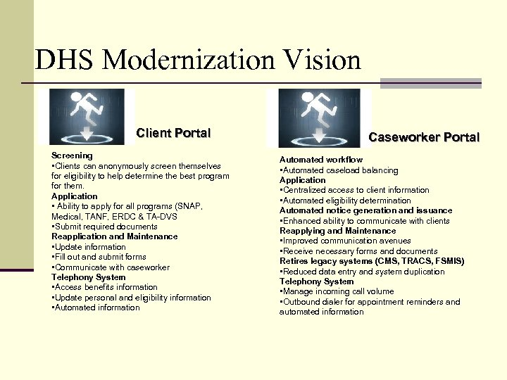 DHS Modernization Vision Client Portal Screening • Clients can anonymously screen themselves for eligibility