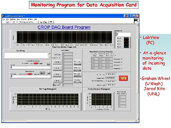 Monitoring Program for Data Acquisition Card • Lab. View (PC) • At-a-glance monitoring of