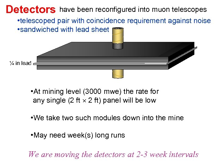 Detectors have been reconfigured into muon telescopes • telescoped pair with coincidence requirement against