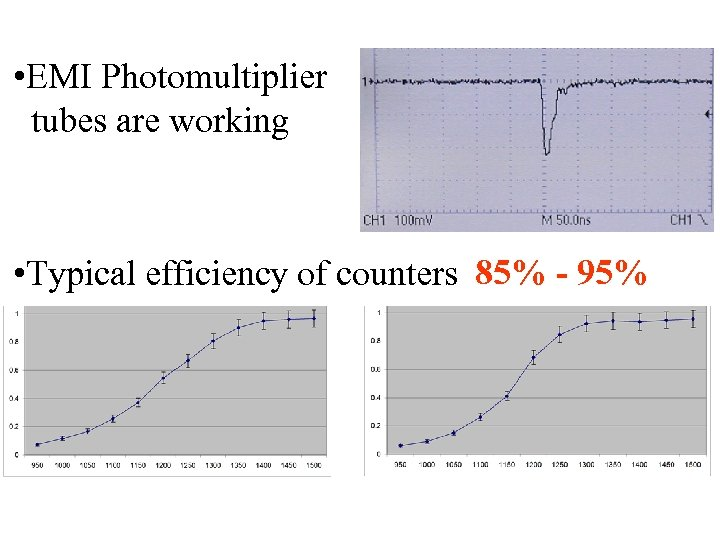 • EMI Photomultiplier tubes are working • Typical efficiency of counters 85% -