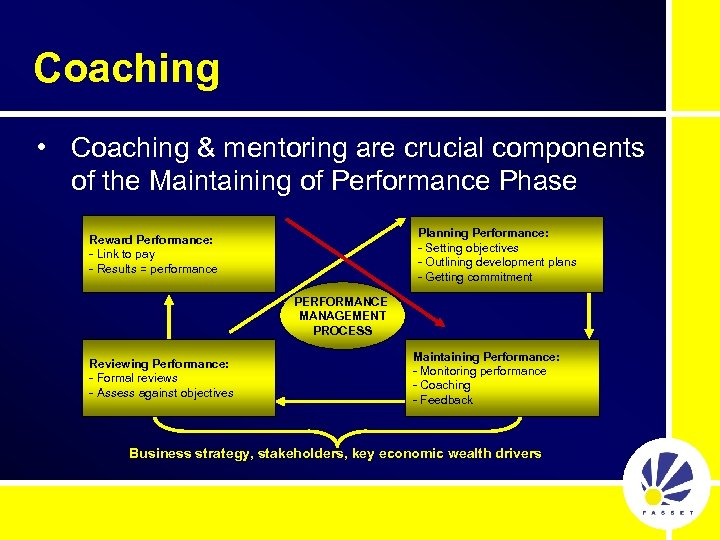 Coaching • Coaching & mentoring are crucial components of the Maintaining of Performance Phase