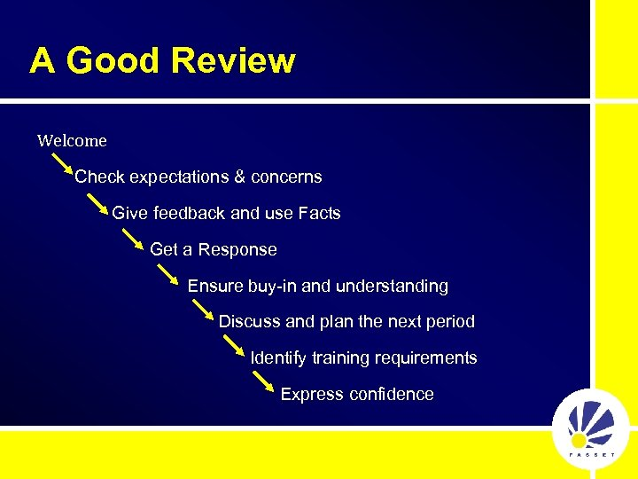 A Good Review Welcome Check expectations & concerns Give feedback and use Facts Get