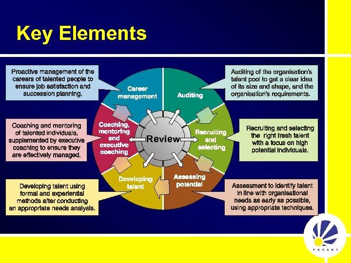 Key Elements Review