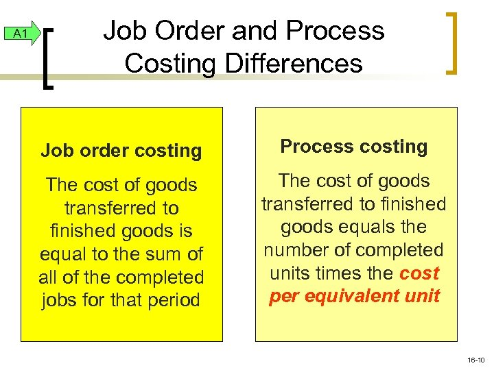 A 1 Job Order and Process Costing Differences Job order costing Process costing The