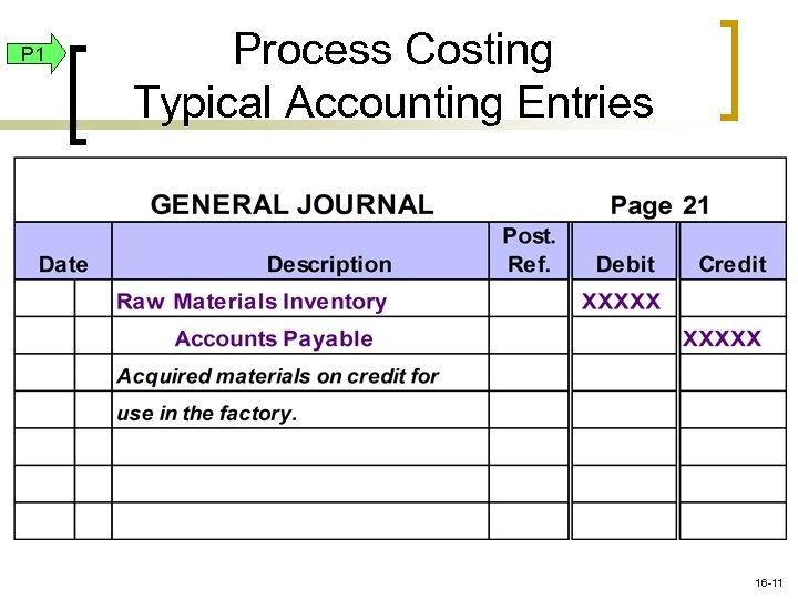P 1 Process Costing Typical Accounting Entries 16 -11