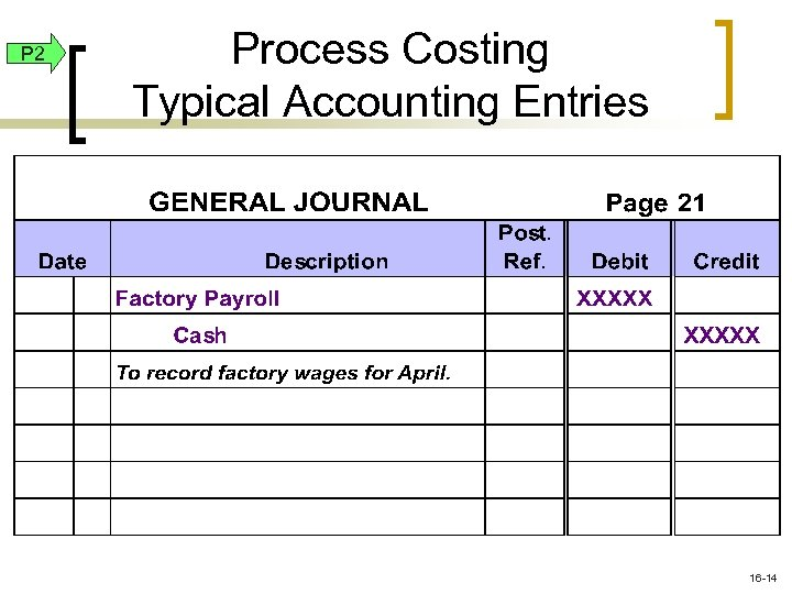 P 2 Process Costing Typical Accounting Entries 16 -14