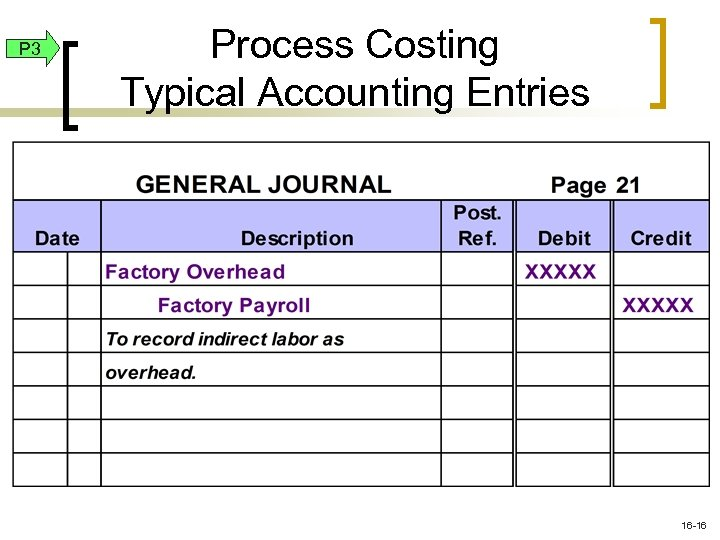 P 3 Process Costing Typical Accounting Entries 16 -16