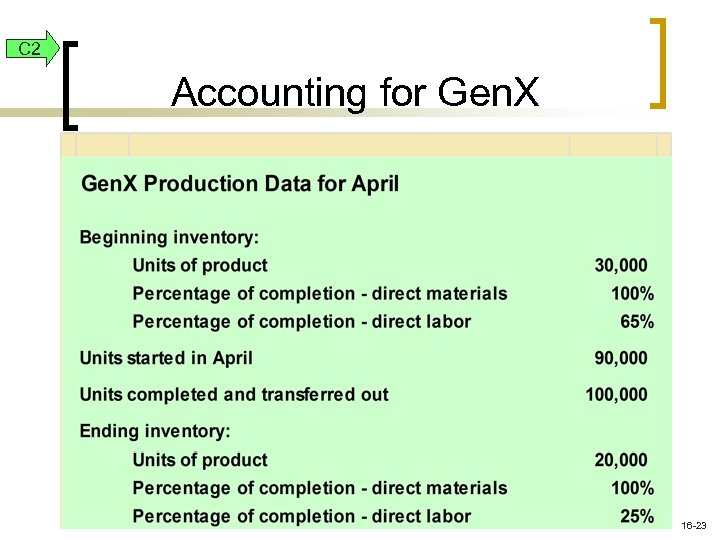 C 2 Accounting for Gen. X 16 -23